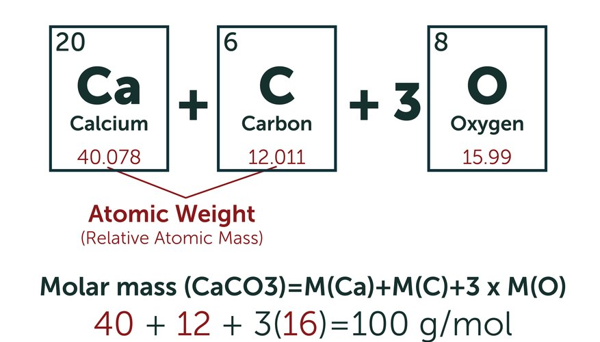 How to calculate mmol sciencing find the molecular mass of a compound by looking up the atomic masses of its component urtaz Images