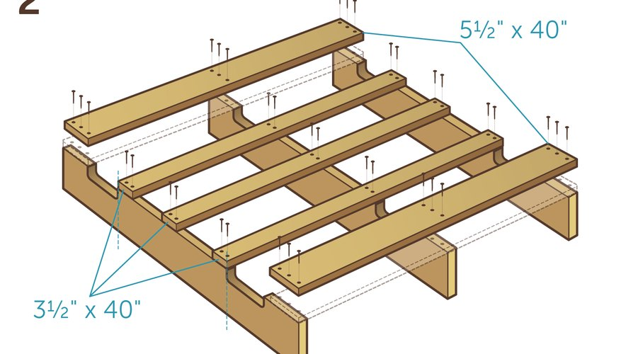 Assemble The Bottom Deck Of Forklift By Nailing Two 5 1 2 40 8 Inch Crosspiece Boards Mounting One Flush With Each End Outside