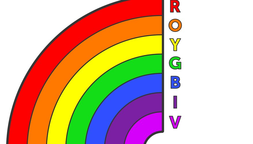 What Are The Colors In The Rainbow Sciencing Rainbow Colors In Order For