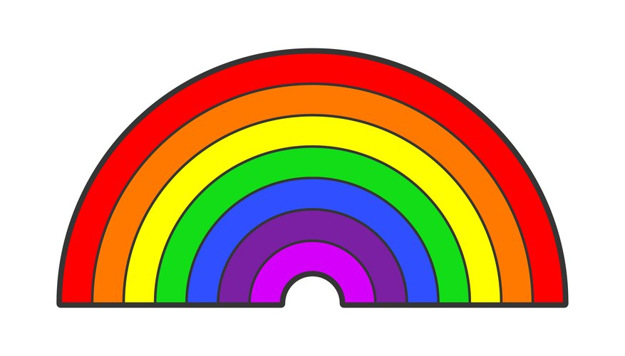 Why are there 7 colors in the rainbow?
