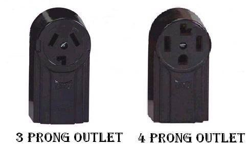 how to wire a three prong outlet to a four prong outlet ehow. Black Bedroom Furniture Sets. Home Design Ideas
