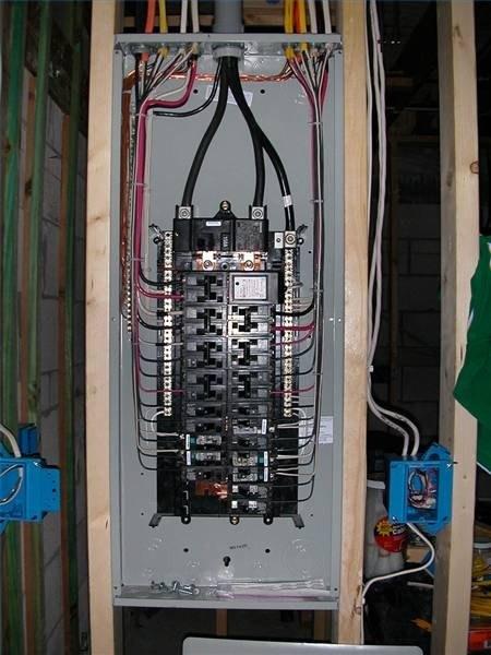 Erfreut Electrical Panel Galerie - Der Schaltplan - rewardsngifts.info