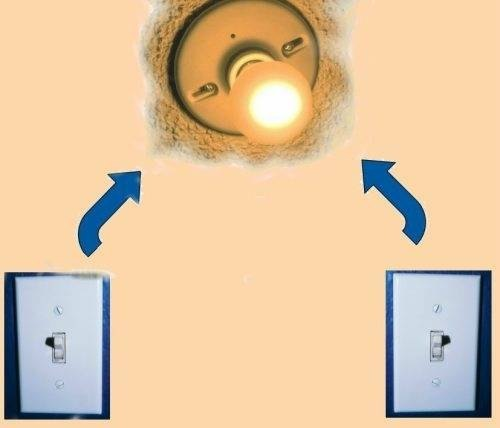 How Does a Three-Way Light Switch Work? | eHow