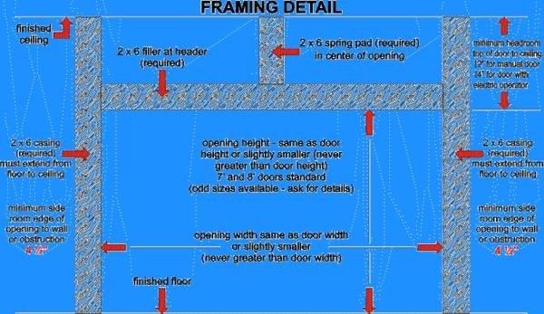 How To Build A Garage Door Frame | EHow